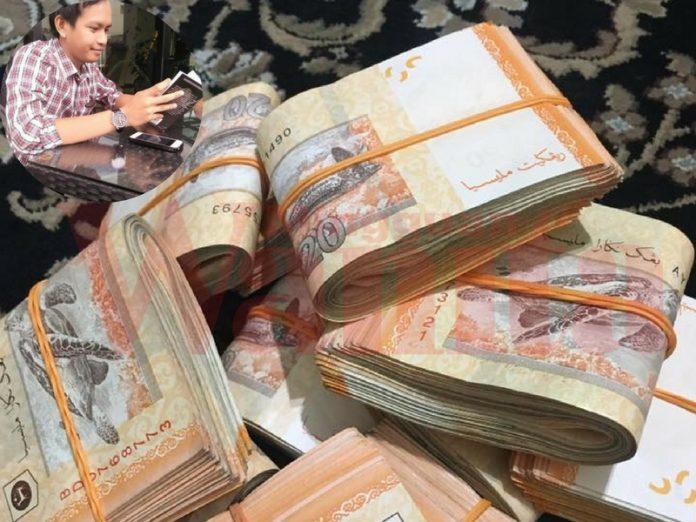 kewangan
