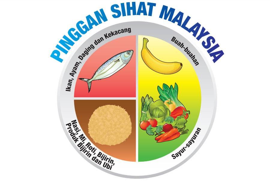 Mak-mak Yang Nak Capai Target Langsing, Ikut Saranan Dietetik Klinikal 'Mulakan Dengan 11 Cara Mudah Ambil Pemakanan Sihat'