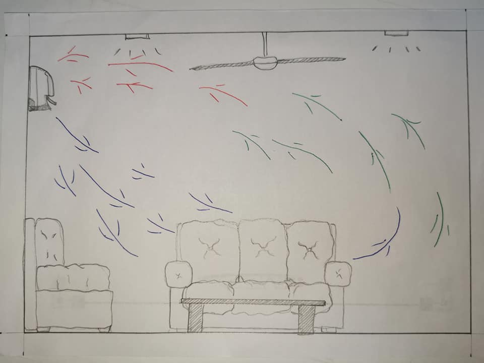 Macamana Panas Pun Dalam Rumah, Jangan On Kipas Dan 'Aircond' Serentak