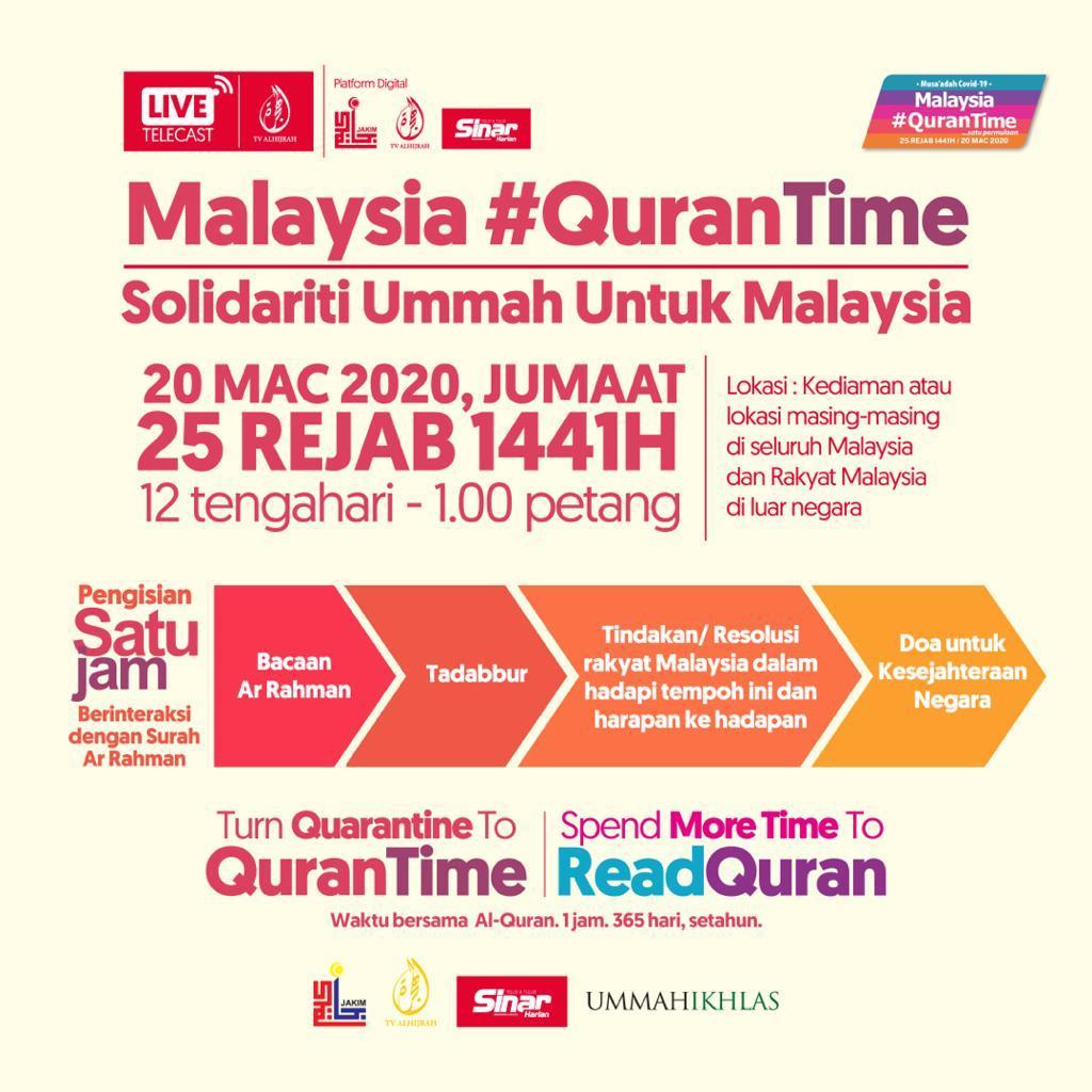 Jam 12 Tengah Hari Ini, Bacalah Surah Ar Rahman Di Rumah Sendiri