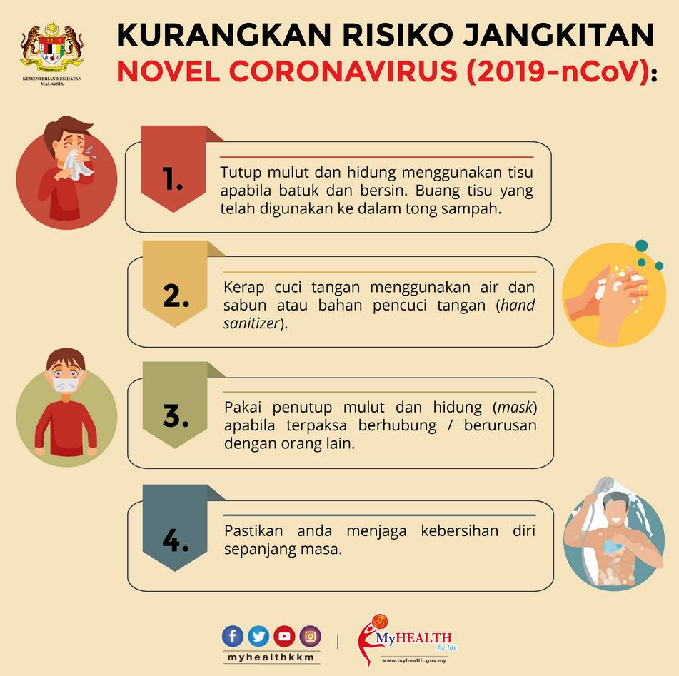 Bimbang Ada Risiko Covid-19, Boleh Buat Ujian Saringan Jangkitan Coronavirus Online
