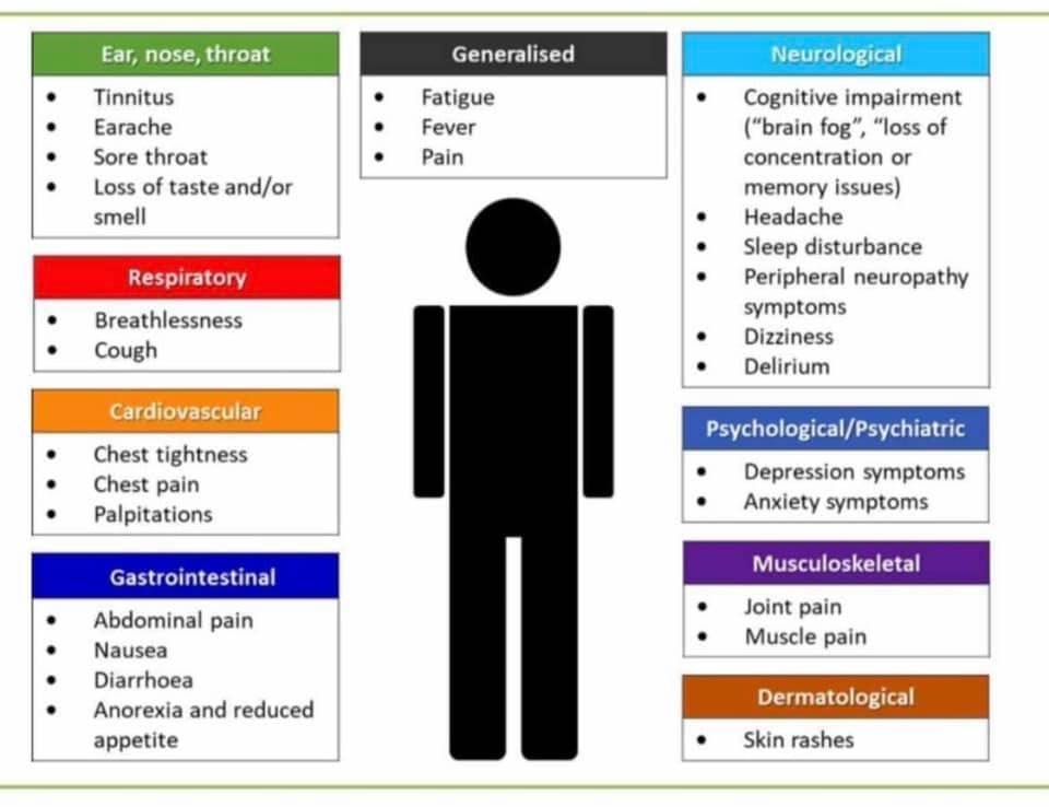 sindrom-long-covid